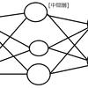 ディープラーニング2 ~ニューラルネットワークへ