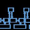 マクロの組み方part7(Waveの作成とdo-whileループ2)