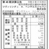 ツヴィリングJ.A.ヘンケルスジャパン株式会社 第48期決算公告