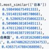 日本語版text8コーパスを作って分散表現を学習する
