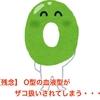 【残念】 O型の血液型がザコ扱いされてしまう・・・