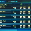 【スパロボX】Lv99パイロット能力値別 最強ランキング