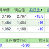 2019.3.14(木) 資産状況