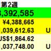 147万円増】投資状況 2021年6月第2週