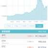 【先週比-850円】仮想通貨 2018/03 - 2週目の運用実績
