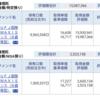 資産公開(2016.4)2週目
