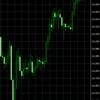ドル円上昇中!