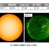 太陽フレア再び 10日深夜に 12日未明から午後にかけてコロナガスが地球に到達