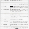 京都市が京都タクシー業務センターに対し、路上喫煙禁止条例の周知徹底を依頼(平成29年10月16日)