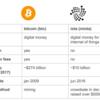 台北市提携で話題の仮想通貨「IOTA」って?文系でもわかる解説。将来性は?評判は?