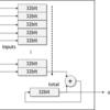 Chiselを記述して回路を作成しテストする(2)