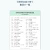日常生活で使う英語のオノマトペ一覧!動詞で表すのが英語っぽい!