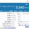 ユニバーサルエンターテインメントが二日連続大幅上昇(311日ぶり)