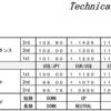 GCIアセット・マネジメント: チーフFXストラテジスト 岩重竜宏:「仕掛けのアイデア 8月4日号」をお届けします。