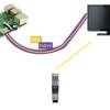 Rapiをリモコン操作して、omxplayer をTVのリモコンで操作する。