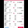 20190329  お疲れ3月 +2.8万(+5.6% )