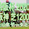 【京阪杯 2020】過去10年データと予想