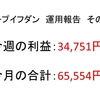 2018年11月第2周目(11/5~11/9)の運用利益報告 第21回【ループイフダン不労所得】
