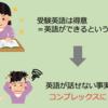 【計画】英語の勉強は自己投資になりうるか、自分磨きで終わるか