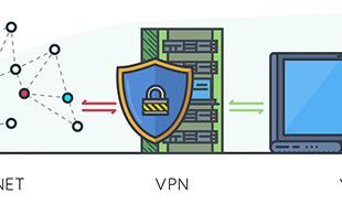 VPN導入でセキュアな環境を構築するための手順と注意点