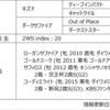 POG2020-2021ドラフト対策 No.76 セファーラジエル