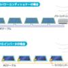 パワコン不要の太陽光発電システム