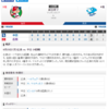 2019-09-23 カープ第142戦(マツダスタジアム)◯4x対3中日 (70勝69敗3分)永川のサヨナラ試合にふさわしいサヨナラ勝ち