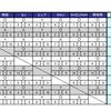 U-10前期リーグ戦星取表