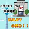 【6/21東京時間】ユーロ円のショート狙い!!