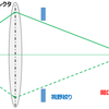 【マニアネタ】顕微鏡のケーラー照明について その2