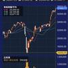 【緊急事態宣言の予告発表!】大暴落中も1株投資を続けると、株価に影響が出るか考察します!【投資初心者 必見】