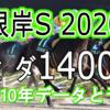 【根岸S 2020】過去10年データと予想