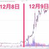 Wechat pay とNEM(XEM)が連携?誤報? 仮想通貨NEMの騒動まとめ - 2017/12/09 -