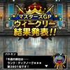 level.1619【雑談・ガチャ】神獣杯と塔ガチャとあれこれ