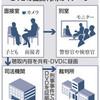 虐待事件裁判 子どもの心理負担軽減を 証言DVD、地裁で証拠採用 - 東京新聞(2016年12月18日)