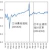 再び政権交代が起きたら株価はどうなる?―ヘッジファンドは笑い、庶民は泣く