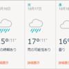B+COM SB4X Liteを買ったからツーリングに行きたいけど一体いつまで雨は降るんだ