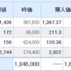 USEN-NEXT、カカクコムは後場に切り返し。米国株はピンタレストを買い増し