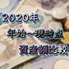【徹底節約&投資】2020年1月時点と現在の資産額を比較してみた!!