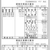 ANAの全日本空輸株式会社 第6期決算公告