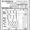 ジュジュ化粧品株式会社 第6期決算公告