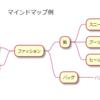 PlantUML マインドマップのVisual Studio Codeスニペット