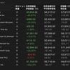 米国株の個別銘柄ポートフォリオ(2020年5月)