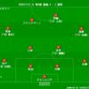 【2020 J1 第4節】浦和レッズ 1 - 0 鹿島アントラーズ 遠い遠いゴール...公式戦6連敗