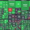 えっ?S&P500への投資がつまんない??米国企業500社の株をガチホしていることを常に意識してれば十分面白い。