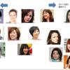 タイプ7女子の分布図