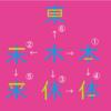 【Basic Kanji 10】 Based on 木~休む and 体