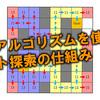 A*(エースター)を使ったルート探索アルゴリズムの解説動画