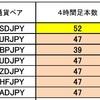FX  サイクル理論 豪ドル円高値更新???