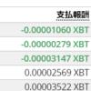 BitMEX Funding手数料とは